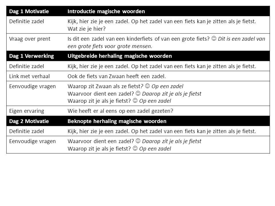 33 VAST- SCHROEVEN Vastschroeven: vastdraaien (met een stuk gereedschap zoals een schroevendraaier) Fiets-auto infoboek