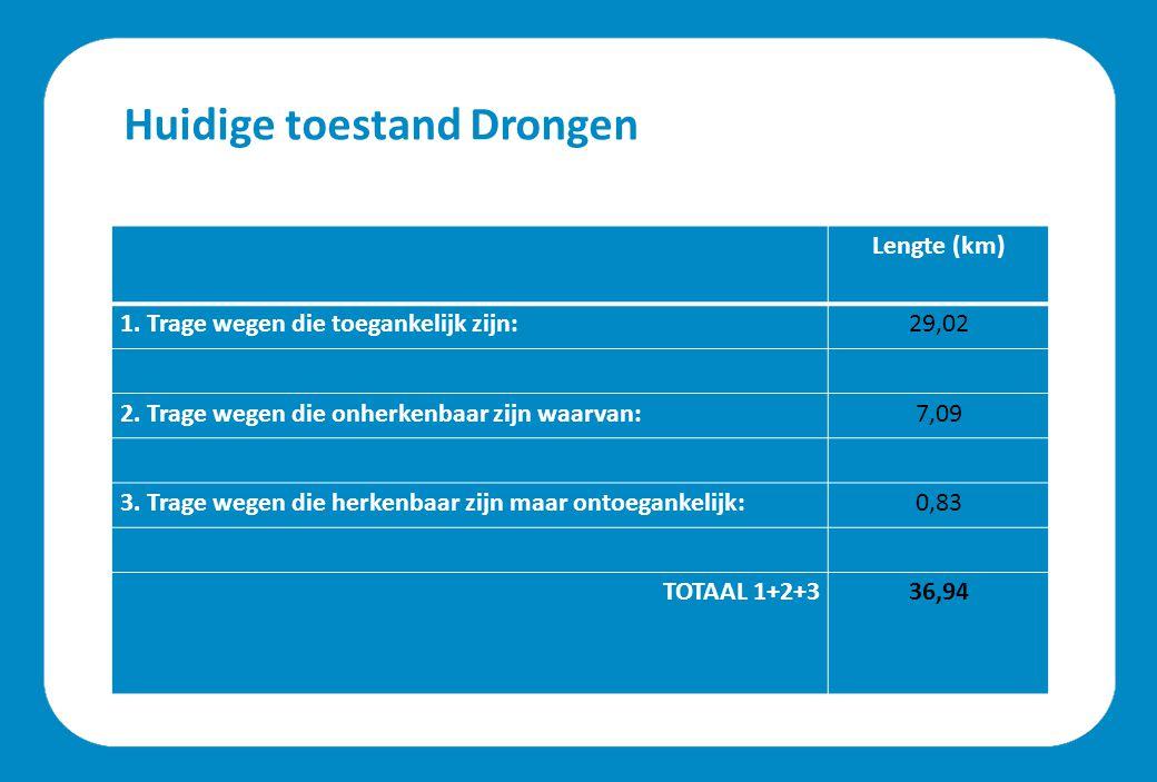 Huidige toestand Drongen Lengte (km) 1. Trage wegen die toegankelijk zijn:29,02 2.