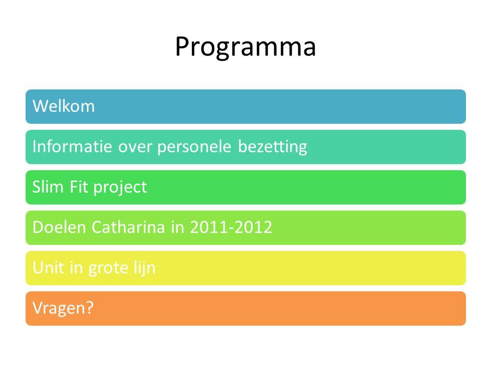 Programma WelkomInformatie over personele bezettingSlim Fit projectDoelen Catharina in 2011-2012Unit in grote lijnVragen?