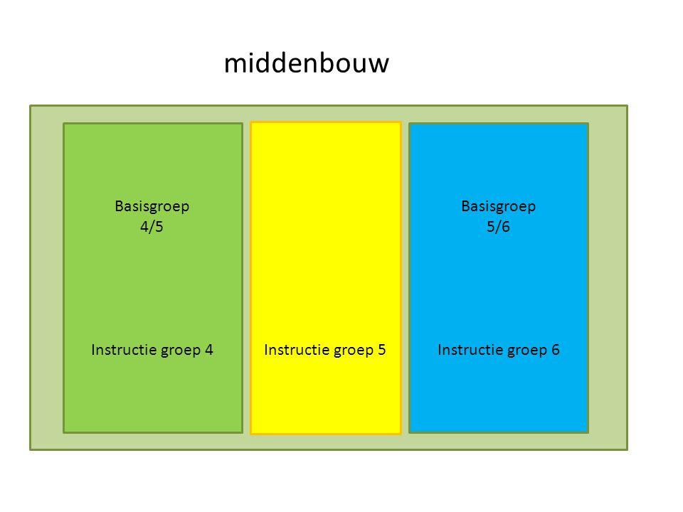 middenbouw Basisgroep 4/5 Instructie groep 4 Basisgroep 5/6 Instructie groep 6 Instructie groep 5
