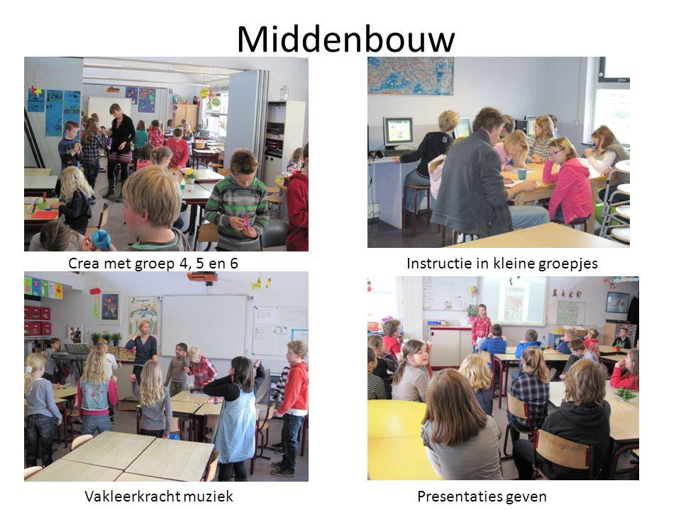 Middenbouw Crea met groep 4, 5 en 6Instructie in kleine groepjes Vakleerkracht muziekPresentaties geven