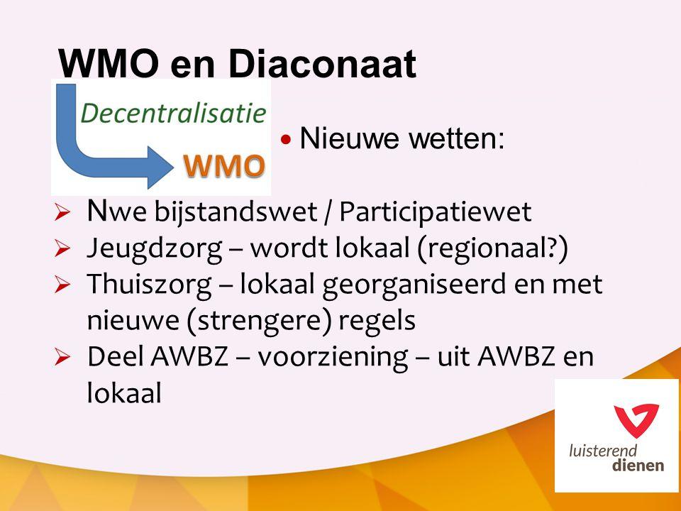 WMO en Diaconaat Nieuwe wetten:  N we bijstandswet / Participatiewet  Jeugdzorg – wordt lokaal (regionaal?)  Thuiszorg – lokaal georganiseerd en met nieuwe (strengere) regels  Deel AWBZ – voorziening – uit AWBZ en lokaal