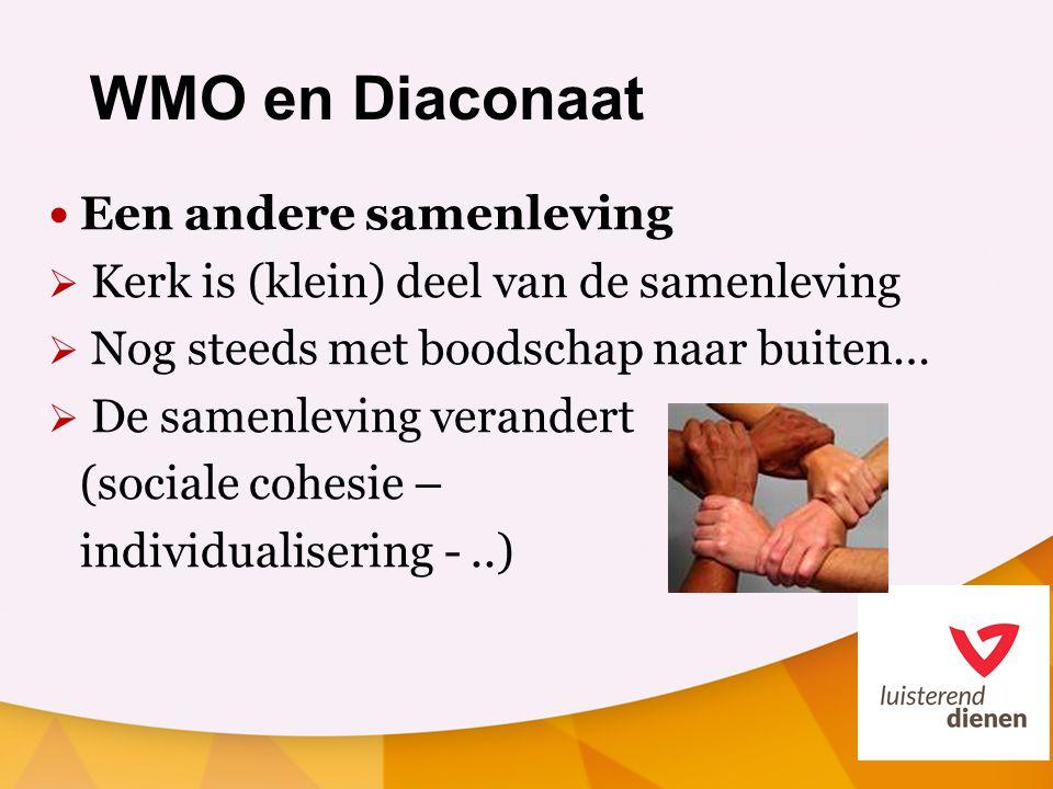 WMO en Diaconaat Een andere samenleving  Kerk is (klein) deel van de samenleving  Nog steeds met boodschap naar buiten…  De samenleving verandert (sociale cohesie – individualisering -..)