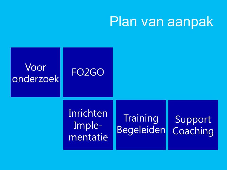 Plan van aanpak Voor onderzoek FO2GO Training Begeleiden Support Coaching Inrichten Imple- mentatie