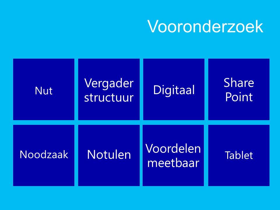Vooronderzoek Vergader structuur Share Point Tablet Voordelen meetbaar Notulen Digitaal Nut Noodzaak