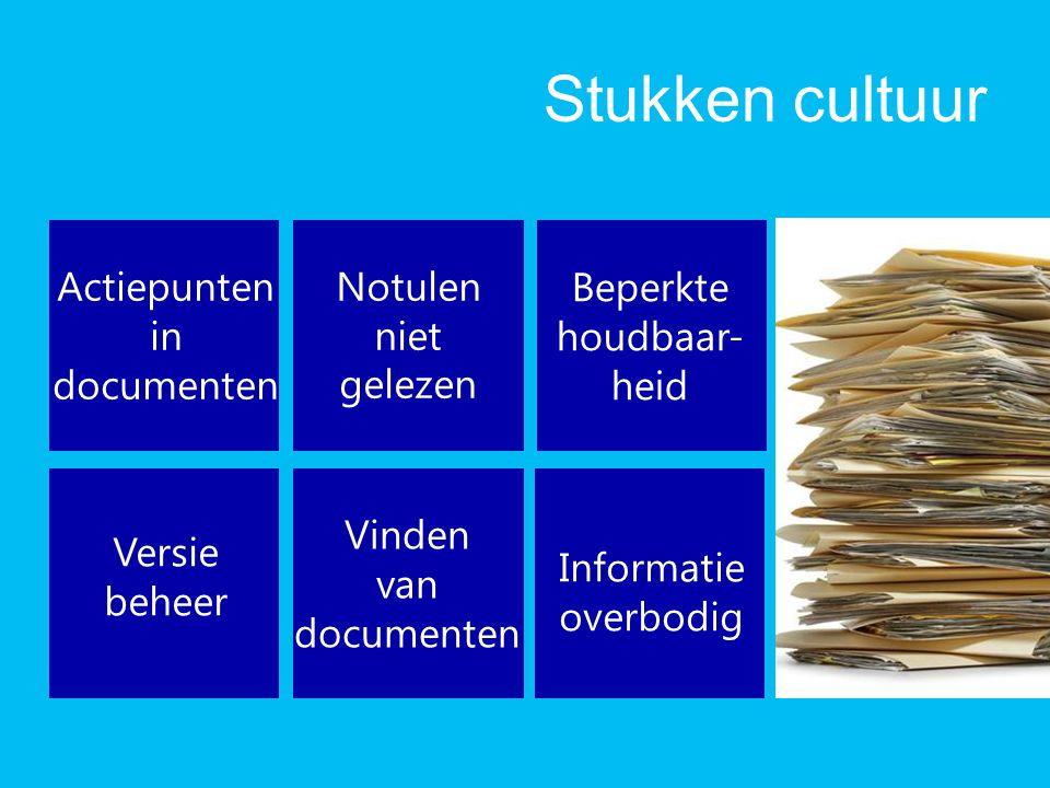Stukken cultuur Notulen niet gelezen Versie beheer Informatie overbodig Beperkte houdbaar- heid Actiepunten in documenten Vinden van documenten