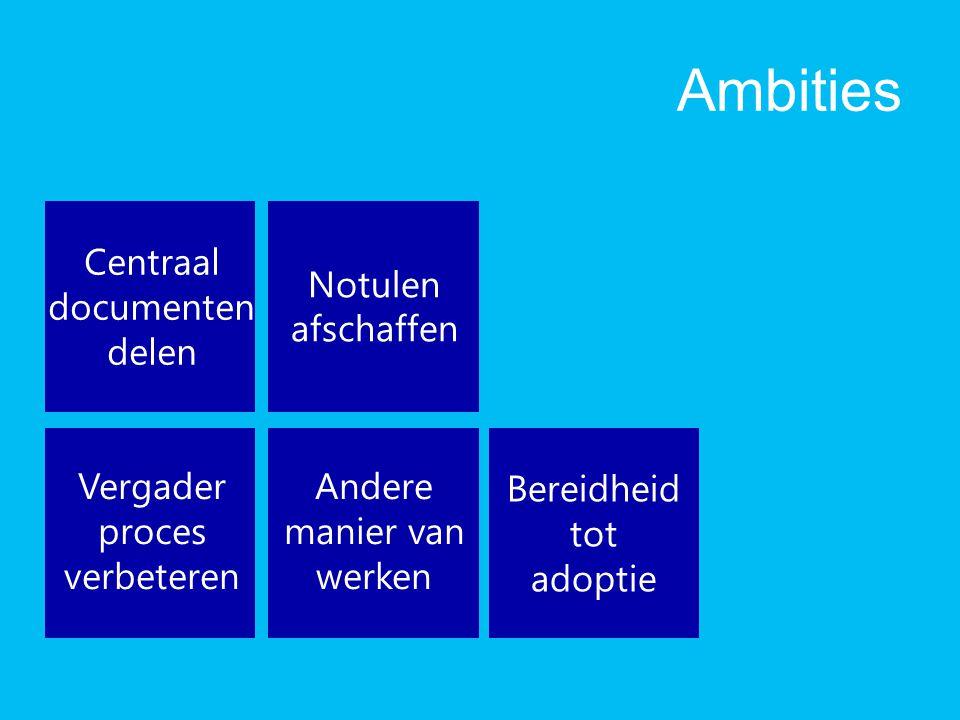 Ambities Notulen afschaffen Vergader proces verbeteren Bereidheid tot adoptie Centraal documenten delen Andere manier van werken