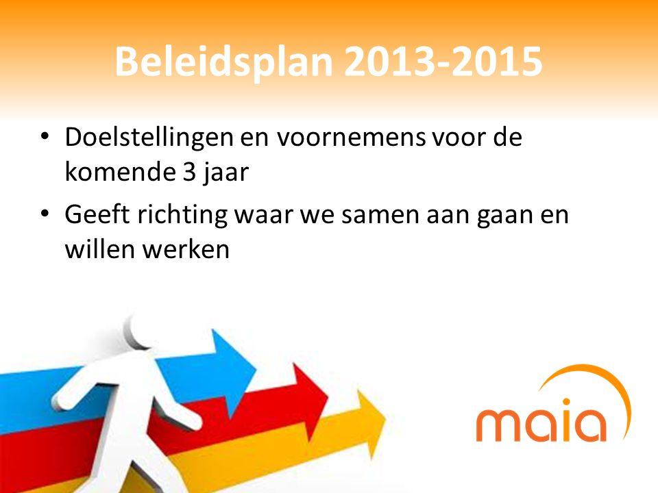 ALV 24-6-2013 / presentatie interim bestuur Maia Beleidsplan 2013-2015 Doelstellingen en voornemens voor de komende 3 jaar Geeft richting waar we samen aan gaan en willen werken