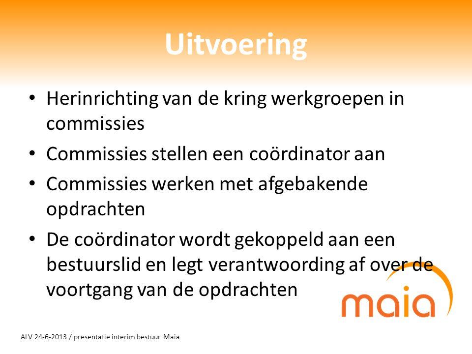 ALV 24-6-2013 / presentatie interim bestuur Maia Uitvoering Herinrichting van de kring werkgroepen in commissies Commissies stellen een coördinator aa