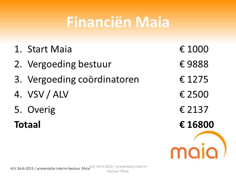 ALV 24-6-2013 / presentatie interim bestuur Maia Financiën Maia 1.Start Maia€ 1000 2.Vergoeding bestuur€ 9888 3.Vergoeding coördinatoren € 1275 4.VSV