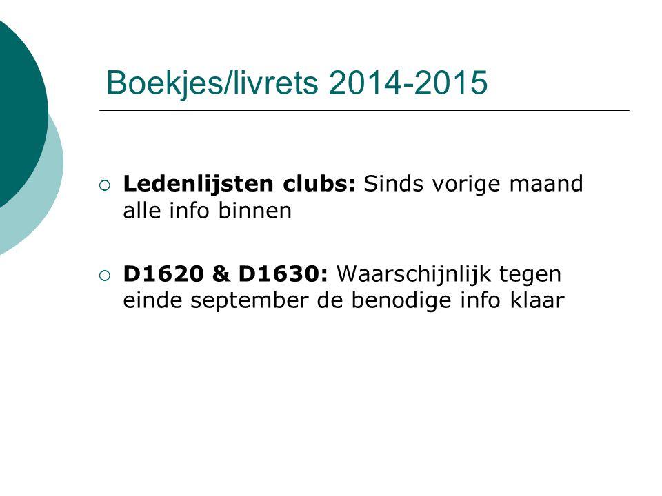 Boekjes/livrets 2014-2015  Ledenlijsten clubs: Sinds vorige maand alle info binnen  D1620 & D1630: Waarschijnlijk tegen einde september de benodige info klaar
