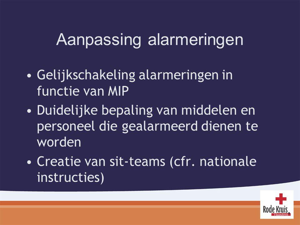 Aanpassing alarmeringen Gelijkschakeling alarmeringen in functie van MIP Duidelijke bepaling van middelen en personeel die gealarmeerd dienen te worden Creatie van sit-teams (cfr.