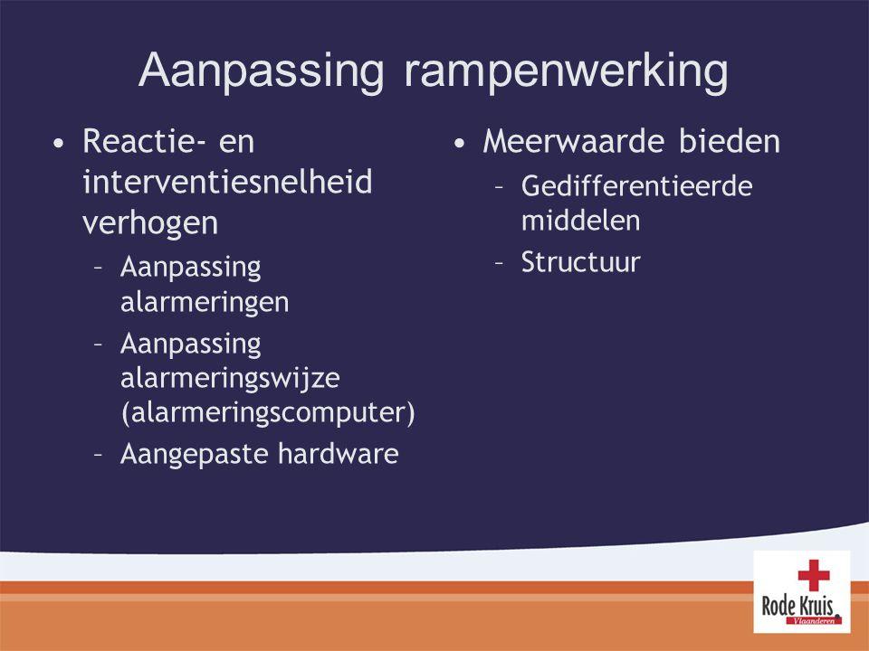 Aanpassing rampenwerking Reactie- en interventiesnelheid verhogen –Aanpassing alarmeringen –Aanpassing alarmeringswijze (alarmeringscomputer) –Aangepaste hardware Meerwaarde bieden –Gedifferentieerde middelen –Structuur
