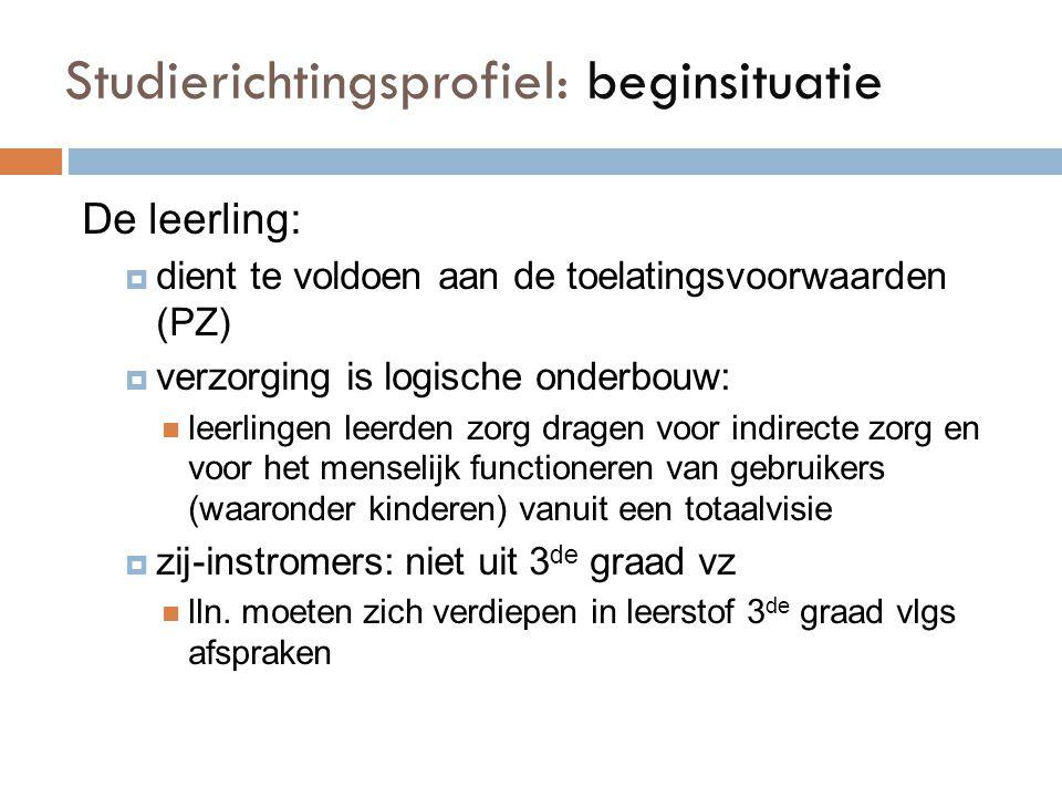 Studierichtingsprofiel: beginsituatie De leerling:  dient te voldoen aan de toelatingsvoorwaarden (PZ)  verzorging is logische onderbouw: leerlingen