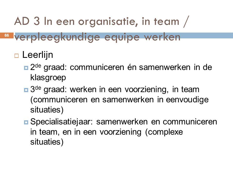 AD 3 In een organisatie, in team / verpleegkundige equipe werken 66  Leerlijn  2 de graad: communiceren én samenwerken in de klasgroep  3 de graad: