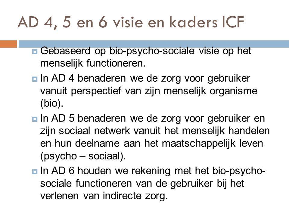 AD 4, 5 en 6 visie en kaders ICF 72  Gebaseerd op bio-psycho-sociale visie op het menselijk functioneren.  In AD 4 benaderen we de zorg voor gebruik