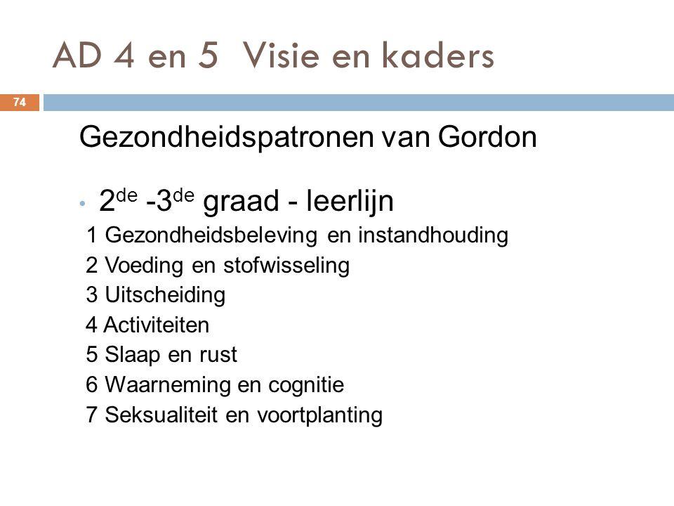 AD 4 en 5 Visie en kaders 74 Gezondheidspatronen van Gordon 2 de -3 de graad - leerlijn 1 Gezondheidsbeleving en instandhouding 2 Voeding en stofwisse