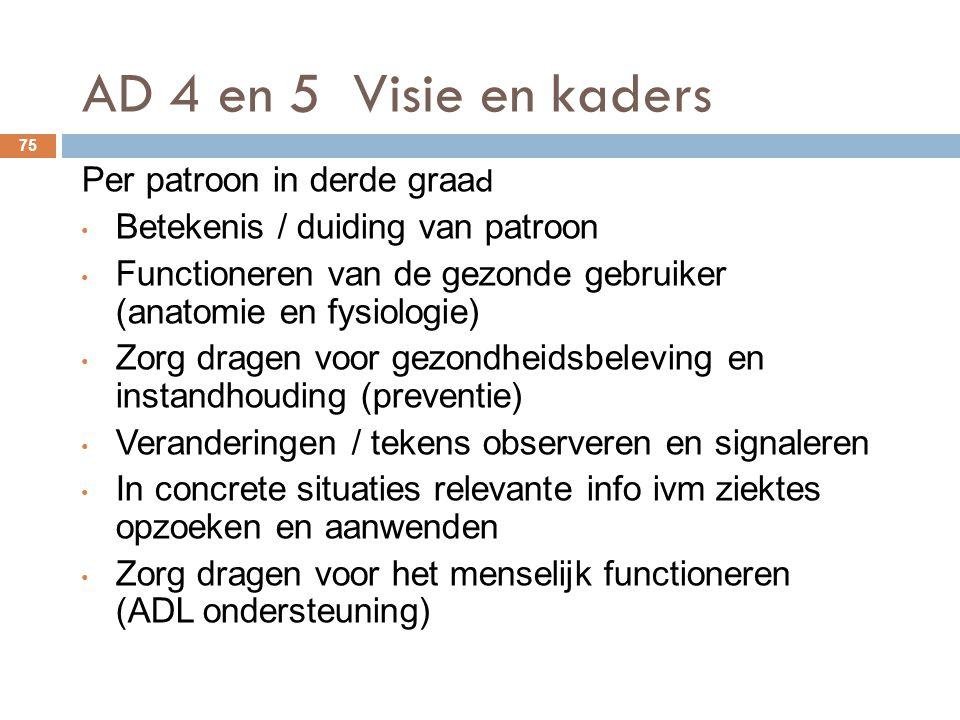 AD 4 en 5 Visie en kaders 75 Per patroon in derde graa d Betekenis / duiding van patroon Functioneren van de gezonde gebruiker (anatomie en fysiologie