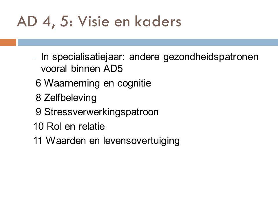 AD 4, 5: Visie en kaders 76 ‒ In specialisatiejaar: andere gezondheidspatronen vooral binnen AD5 6 Waarneming en cognitie 8 Zelfbeleving 9 Stressverwe