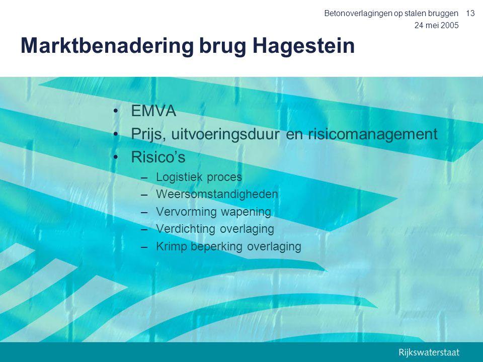 24 mei 2005 Betonoverlagingen op stalen bruggen13 Marktbenadering brug Hagestein EMVA Prijs, uitvoeringsduur en risicomanagement Risico's –Logistiek p