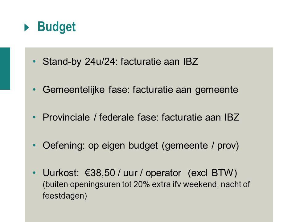 Budget Stand-by 24u/24: facturatie aan IBZ Gemeentelijke fase: facturatie aan gemeente Provinciale / federale fase: facturatie aan IBZ Oefening: op ei
