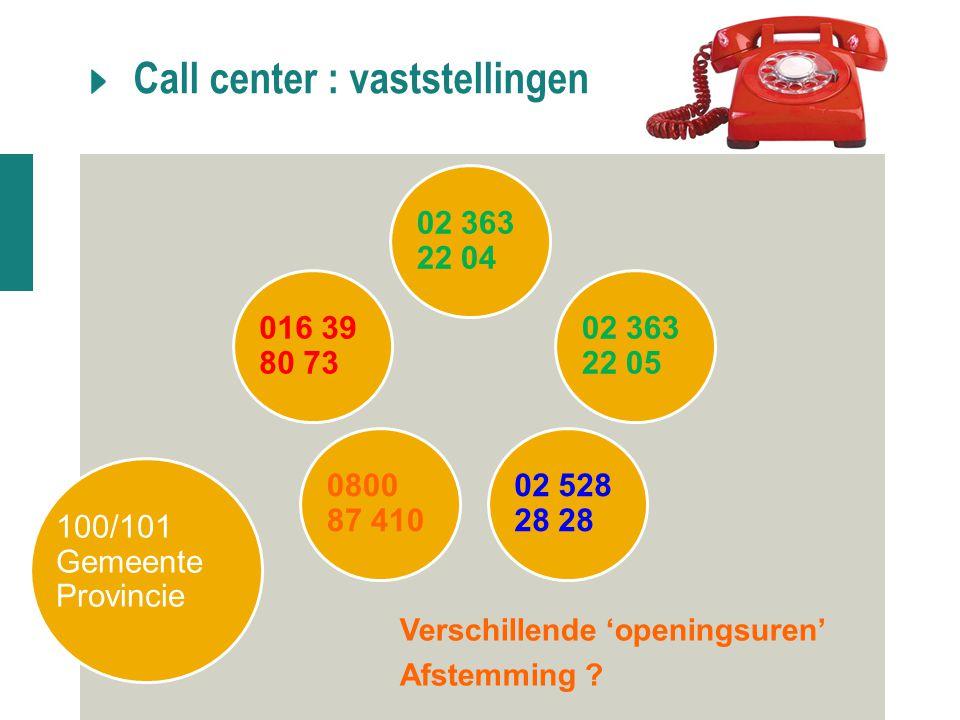 Call center : vaststellingen Verschillende 'openingsuren' Afstemming ? 02 528 28 28 0800 87 410 02 363 22 05 016 39 80 73 02 363 22 04 100/101 Gemeent