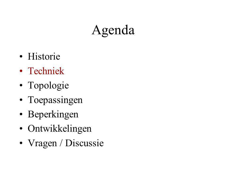 Agenda Historie Techniek Topologie Toepassingen Beperkingen Ontwikkelingen Vragen / Discussie