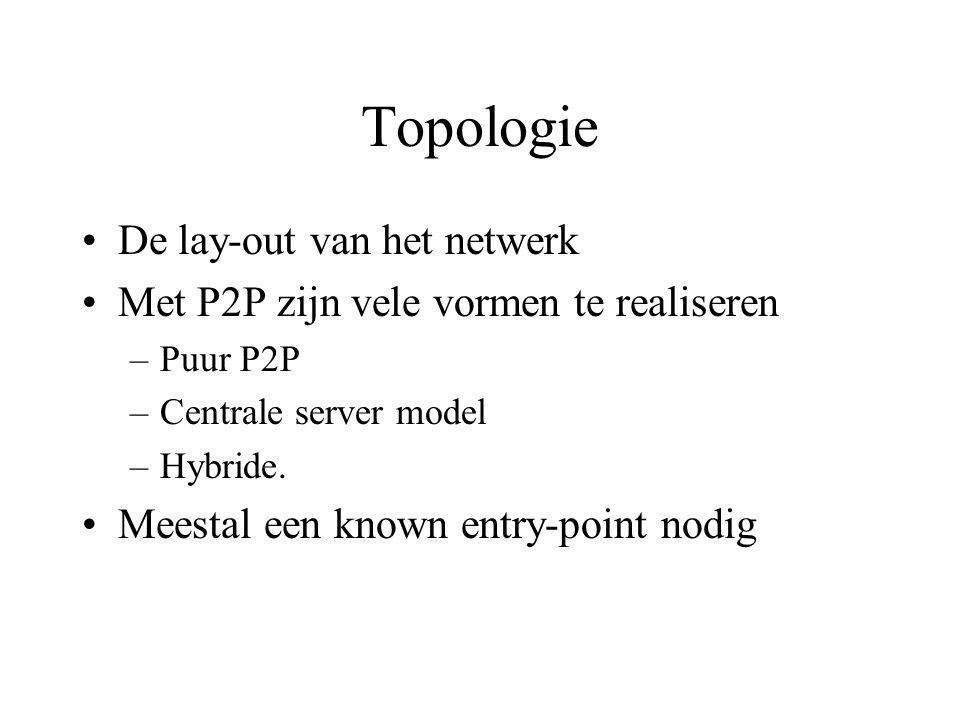 Topologie De lay-out van het netwerk Met P2P zijn vele vormen te realiseren –Puur P2P –Centrale server model –Hybride.