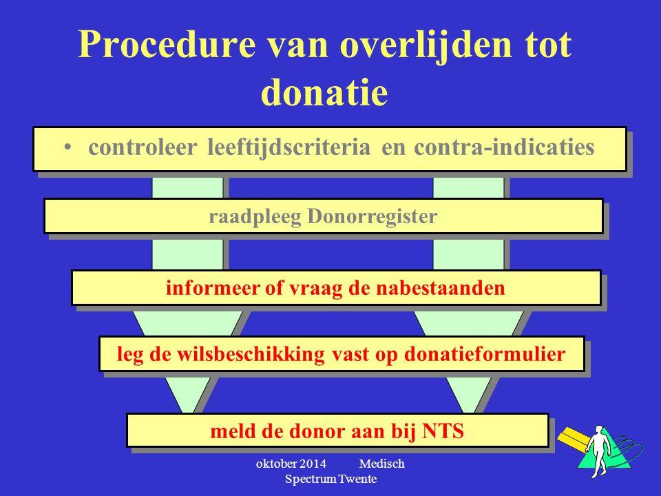 Procedure van overlijden tot donatie controleer leeftijdscriteria en contra-indicaties raadpleeg Donorregister informeer of vraag de nabestaanden leg