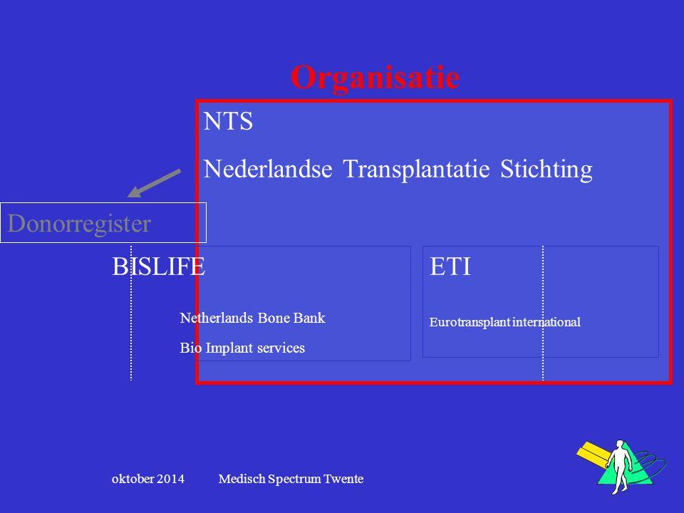 Nederlandse Transplantatie Stichting Wettelijke kerntaak: Het functioneren als orgaancentrum Overige kerntaken: Donorwerving Donorvoorlichting oktober 2014 Medisch Spectrum Twente