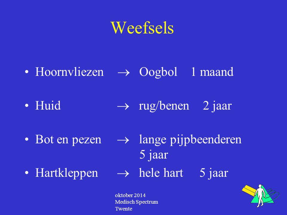 oktober 2014 Medisch Spectrum Twente Weefsels Hoornvliezen  Oogbol 1 maand Huid  rug/benen 2 jaar Bot en pezen  lange pijpbeenderen 5 jaar Hartklep