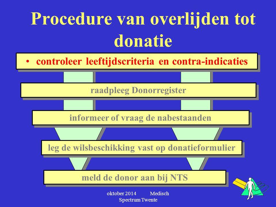 oktober 2014 Medisch Spectrum Twente Leeftijdscriteria weefseldonatie l Cornea2 t/m 85 jaar l Bot- en peesweefsel17 t/m 55 jaar l Hartklep 1 t/m 65 jaar l Borst aorta1 t/m 45 jaar l Huid20 t/m 80 jaar