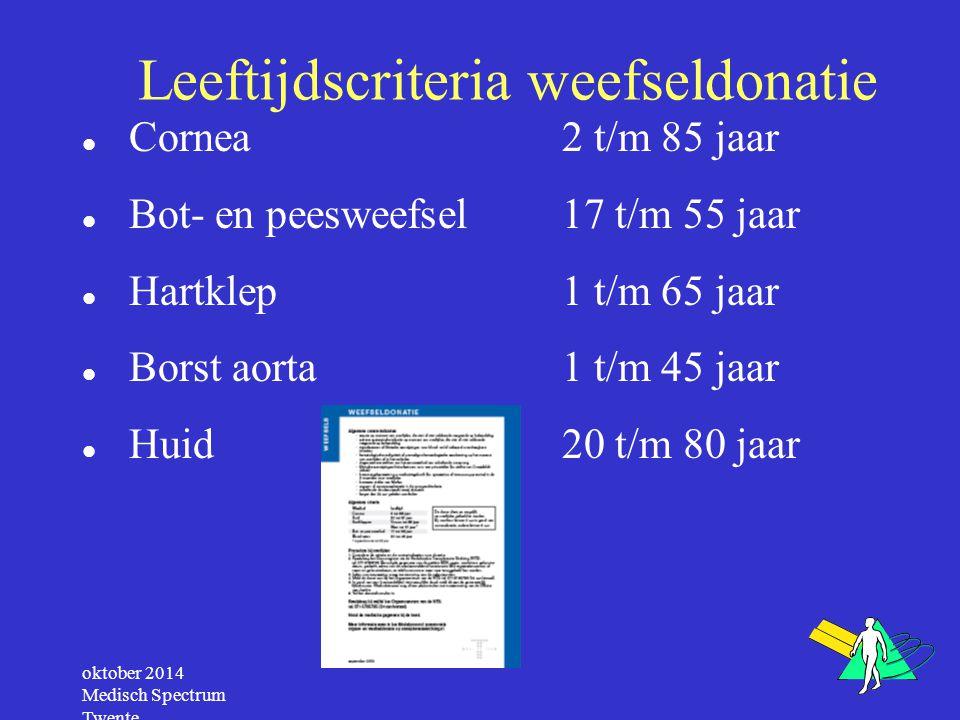 oktober 2014 Medisch Spectrum Twente Algemene contra-indicaties weefseldonatie l sepsis bij overlijden l actieve systemische infectie (TBC, malaria, herpes zoster l HIV, HBV, HCV of HTLV- infectie of risicofactoren hiervoor l In het geval van beenmergdepressie in de laatste 3 maanden voor overlijden is er sprake van een contra-indicatie voor weefseldonatie l degeneratieve ziekten van het zenuwstelsel van onbekende oorsprong of risicofactoren hiervoor l tussen 1980 en 1996 totaal 6 maanden of langer in Verenigd Koninkrijk l leukemie en maligniteiten van het lymfestelsel l onbekende doodsoorzaak tenzij obductie volgt