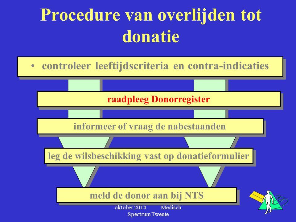 oktober 2014 Medisch Spectrum Twente Procedure van overlijden tot donatie controleer leeftijdscriteria en contra-indicaties raadpleeg Donorregister in