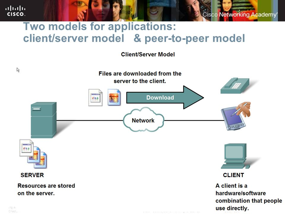 ITE PC v4.0 Chapter 1 7 © 2007 Cisco Systems, Inc. All rights reserved.Cisco Public Two models for applications: client/server model & peer-to-peer mo