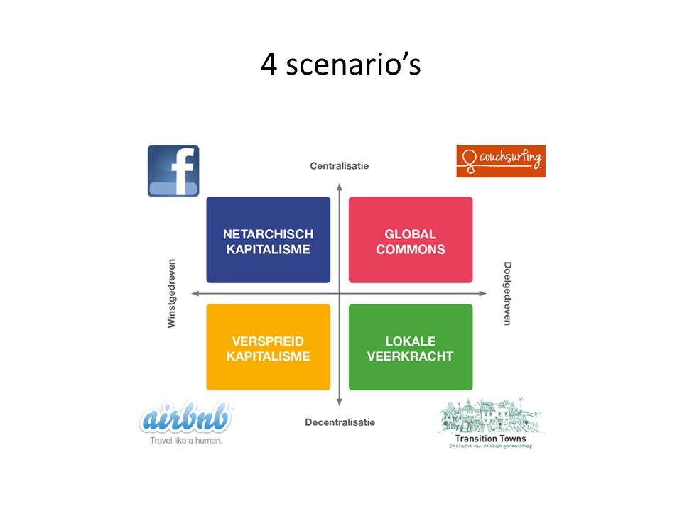 4 scenario's geen