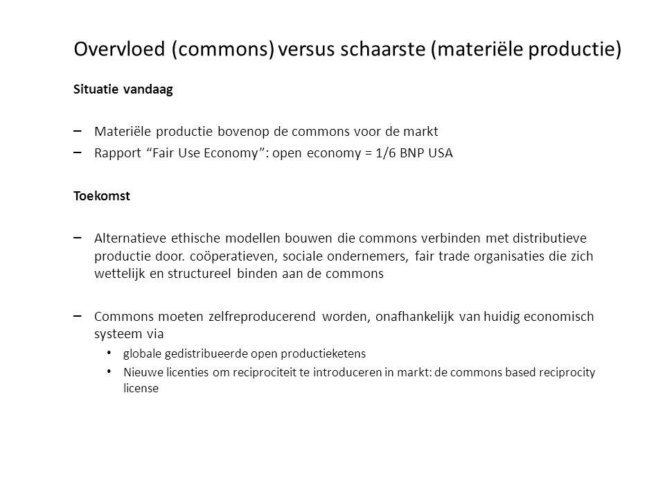 """Overvloed (commons) versus schaarste (materiële productie) Situatie vandaag – Materiële productie bovenop de commons voor de markt – Rapport """"Fair Use"""