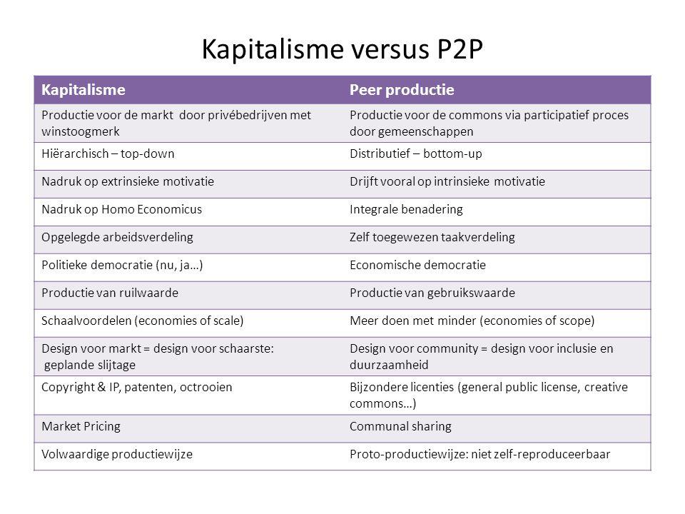 Kapitalisme versus P2P KapitalismePeer productie Productie voor de markt door privébedrijven met winstoogmerk Productie voor de commons via participat