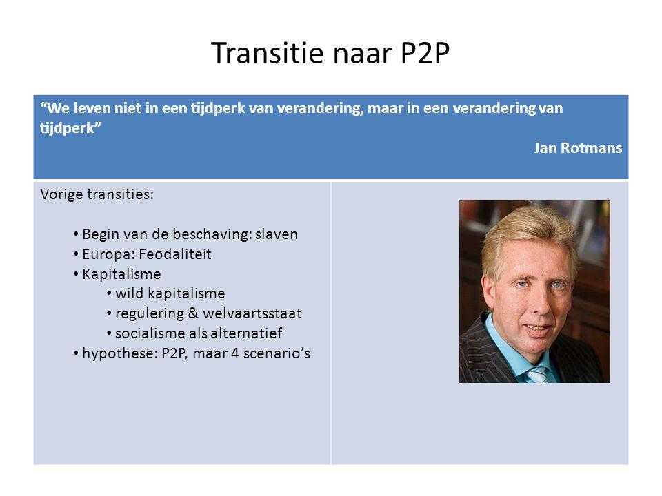 """Transitie naar P2P """"We leven niet in een tijdperk van verandering, maar in een verandering van tijdperk"""" Jan Rotmans Vorige transities: Begin van de b"""