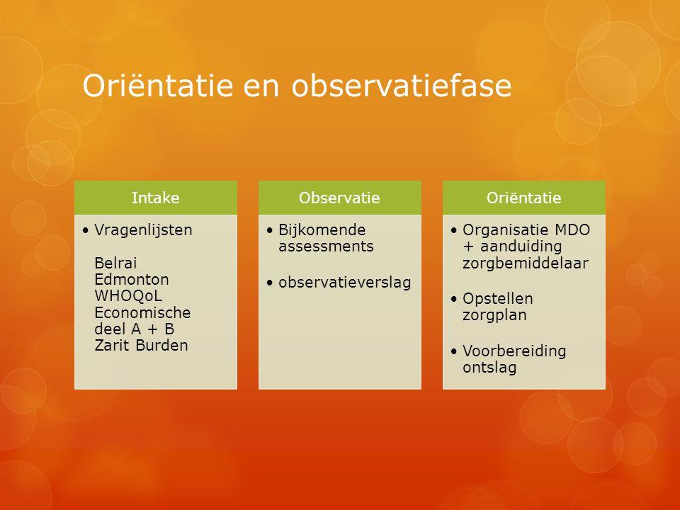 Oriëntatie en observatiefase Intake Vragenlijsten Belrai Edmonton WHOQoL Economische deel A + B Zarit Burden Observatie Bijkomende assessments observa