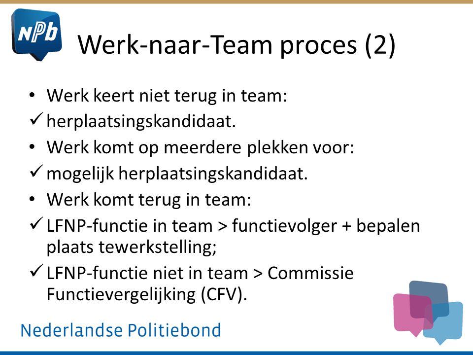 Werk-naar-Team proces (2) Werk keert niet terug in team: herplaatsingskandidaat. Werk komt op meerdere plekken voor: mogelijk herplaatsingskandidaat.