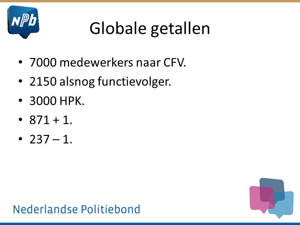 Globale getallen 7000 medewerkers naar CFV. 2150 alsnog functievolger. 3000 HPK. 871 + 1. 237 – 1.