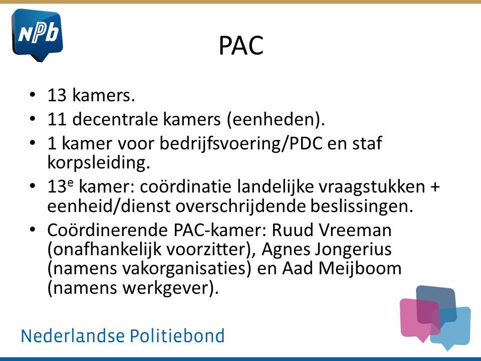 PAC 13 kamers. 11 decentrale kamers (eenheden). 1 kamer voor bedrijfsvoering/PDC en staf korpsleiding. 13 e kamer: coördinatie landelijke vraagstukken