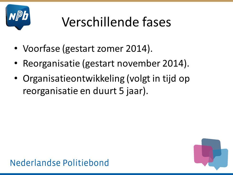 Verschillende fases Voorfase (gestart zomer 2014). Reorganisatie (gestart november 2014). Organisatieontwikkeling (volgt in tijd op reorganisatie en d