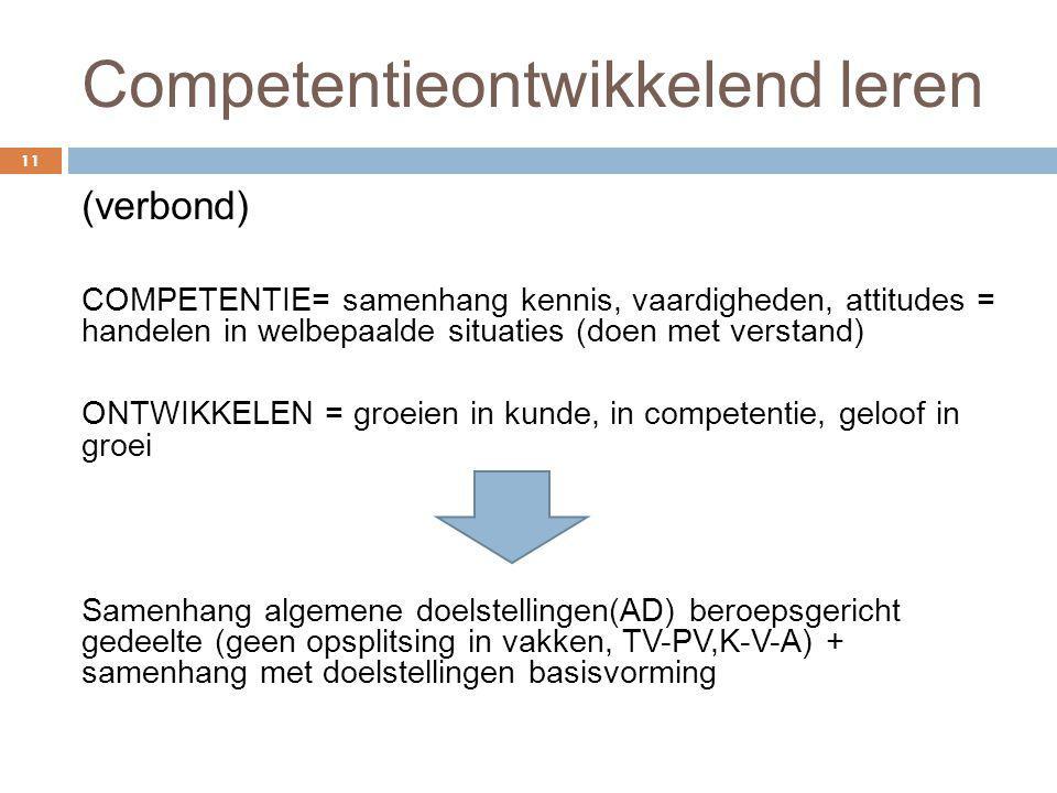 Competentieontwikkelend leren 11 (verbond) COMPETENTIE= samenhang kennis, vaardigheden, attitudes = handelen in welbepaalde situaties (doen met versta