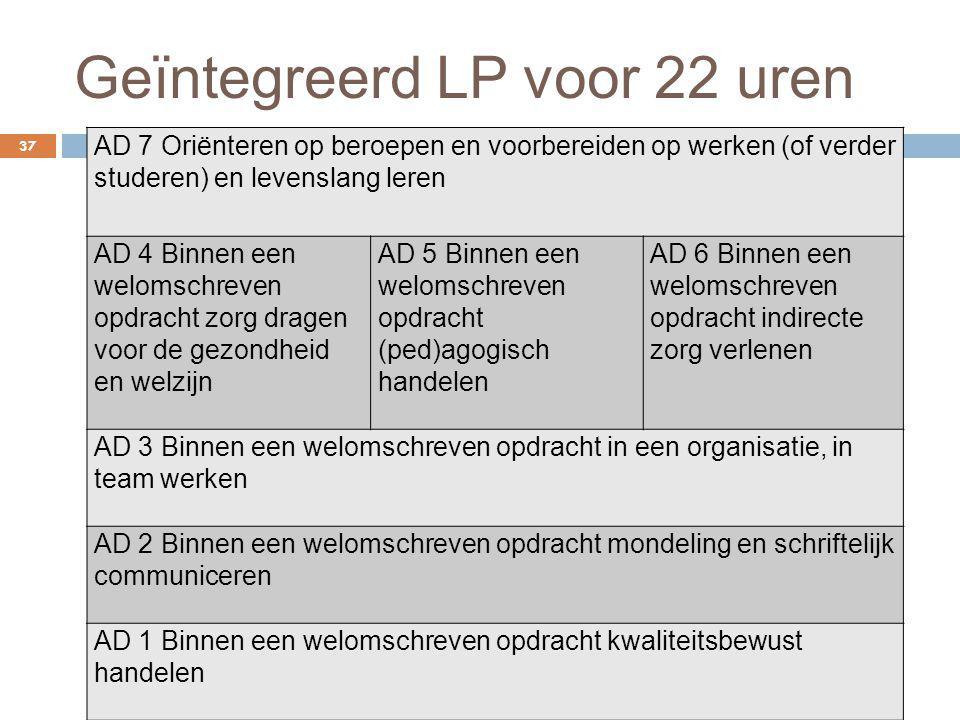 Geïntegreerd LP voor 22 uren 37 AD 7 Oriënteren op beroepen en voorbereiden op werken (of verder studeren) en levenslang leren AD 4 Binnen een welomsc