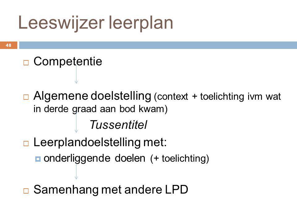 Leeswijzer leerplan 48  Competentie  Algemene doelstelling (context + toelichting ivm wat in derde graad aan bod kwam) Tussentitel  Leerplandoelste