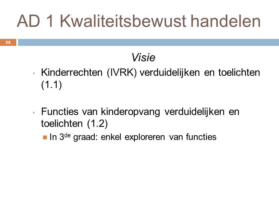 AD 1 Kwaliteitsbewust handelen 58 Visie Kinderrechten (IVRK) verduidelijken en toelichten (1.1) Functies van kinderopvang verduidelijken en toelichten