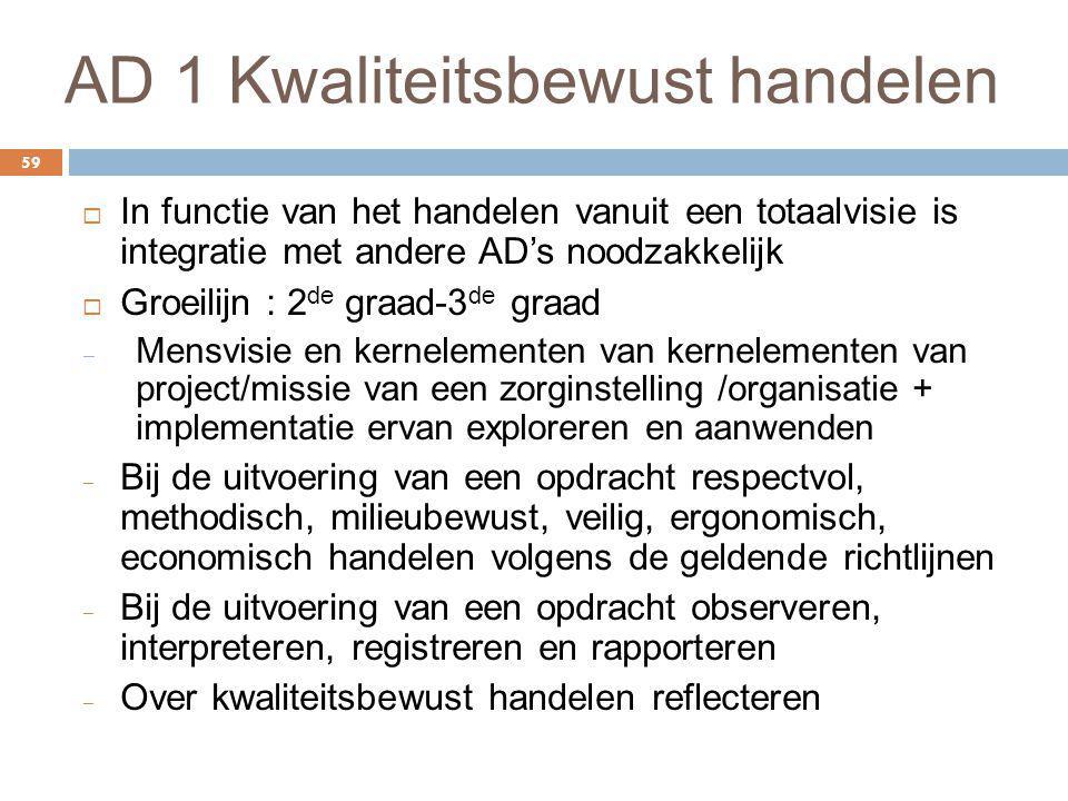AD 1 Kwaliteitsbewust handelen 59  In functie van het handelen vanuit een totaalvisie is integratie met andere AD's noodzakkelijk  Groeilijn : 2 de