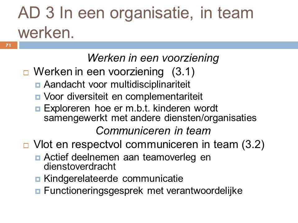 AD 3 In een organisatie, in team werken. 71 Werken in een voorziening  Werken in een voorziening (3.1)  Aandacht voor multidisciplinariteit  Voor d